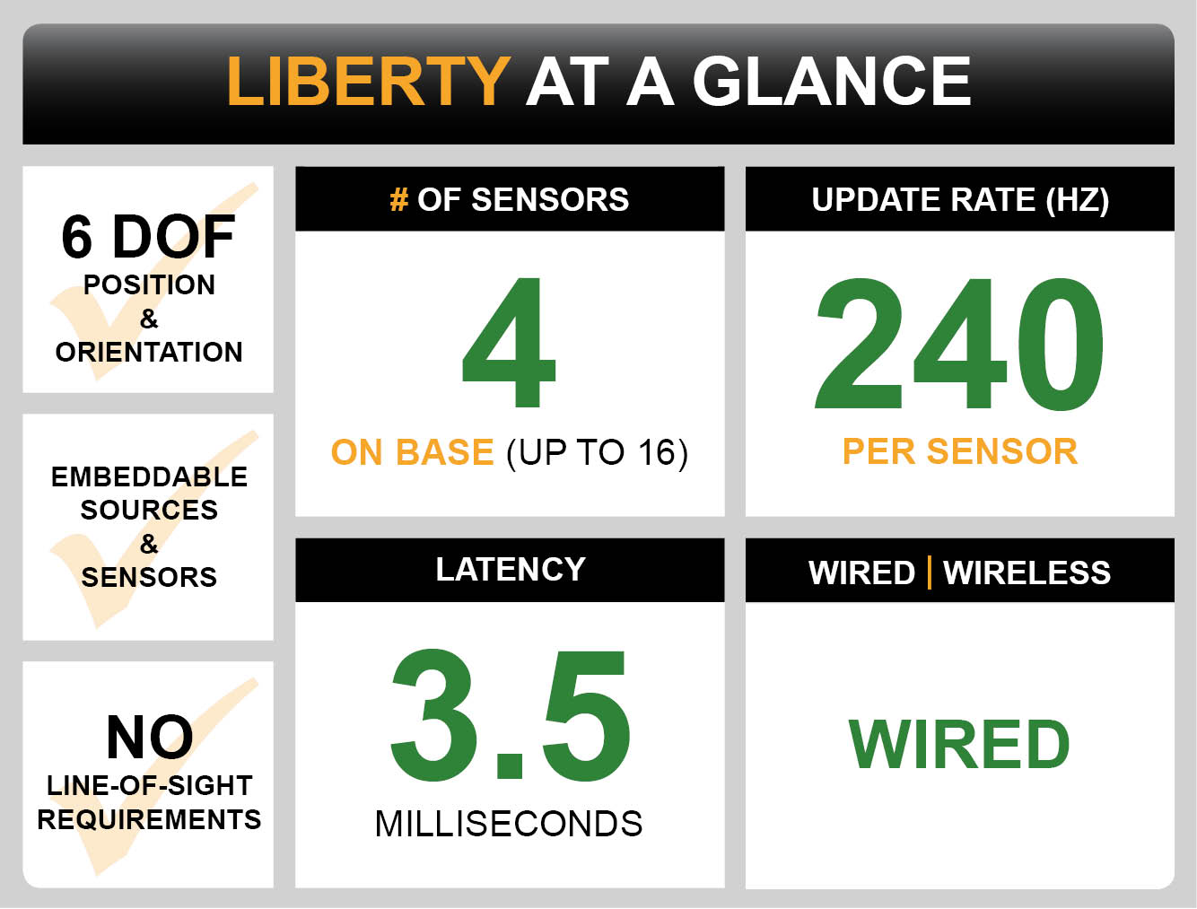 Liberty Dashboard