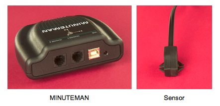 Polhemus Minuteman