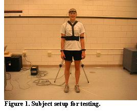 Polhemus LIBERTY subject setup for testing.